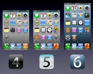 Технологии: iOS 8