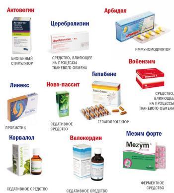 Здоровье: Бесполезные лекарства