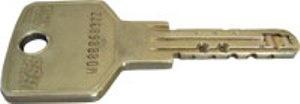 Интересное: Ключи и замки