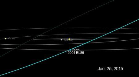 Интересное: Астероид в бинокль