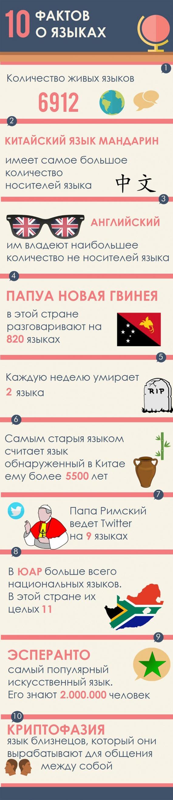 Интересное: Факты о языках