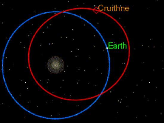 Интересное: Вторая Луна