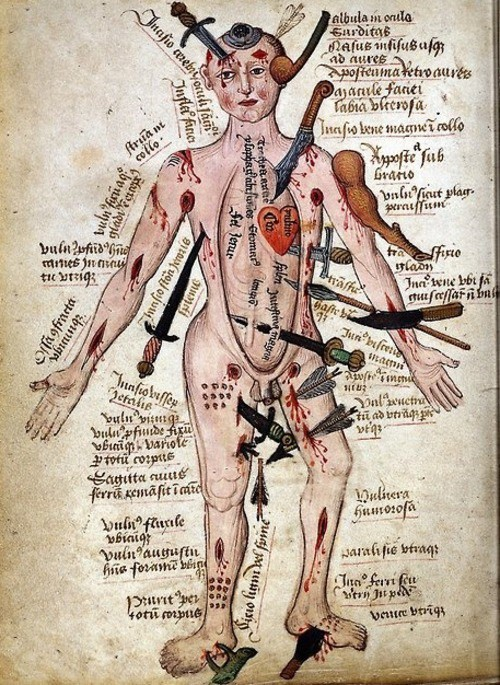 Здоровье: Средневековая медицина