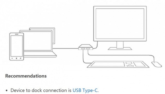 Технологии: Microsoft DOK-станции