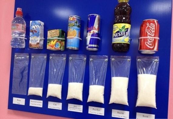 Здоровье: Пейте сахар!