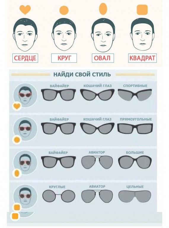 Полезные советы: Как выбрать очки