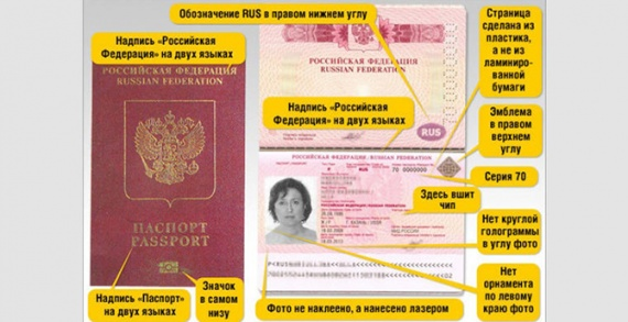 Интересное: Паспорт