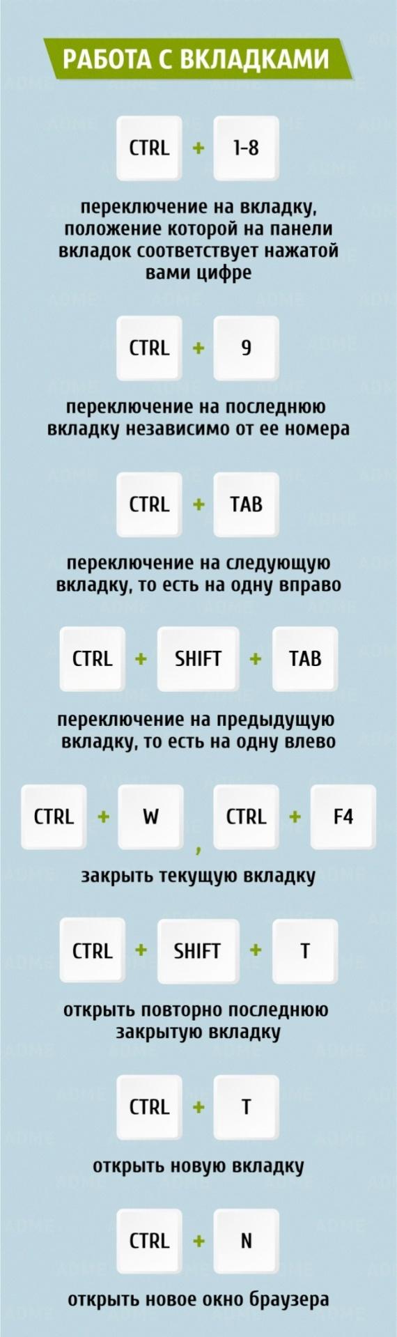 Технологии: 38 комбинаций