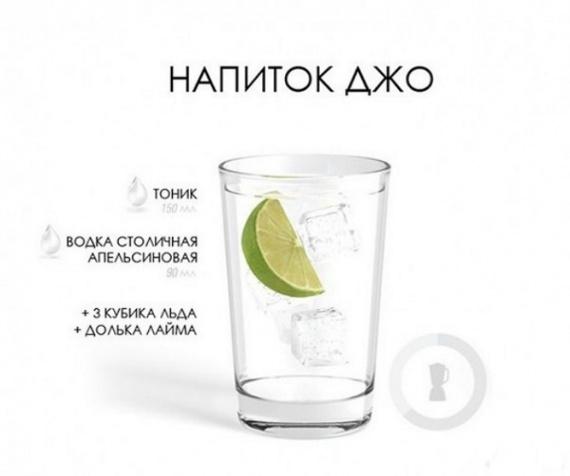 Как сделать коктейли с водки в домашних условиях