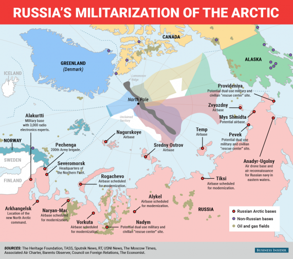 Политика: Битва за Арктику