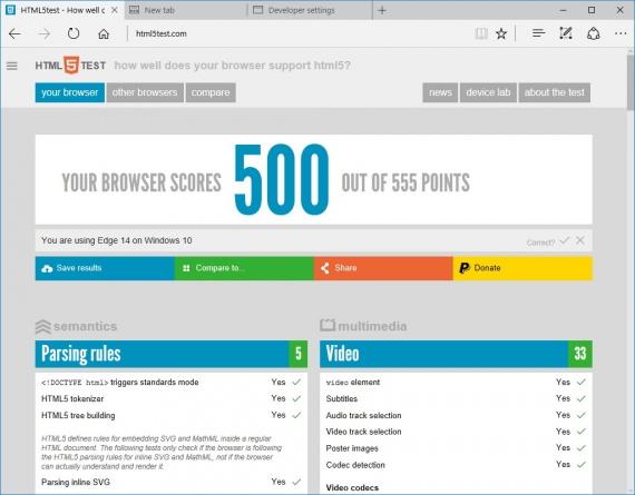 Технологии: Microsoft Edge в Windows 10 Redstone 2 смог набрать 500 очков в тесте HTML5test