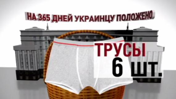 404: Украинская потребительская корзина