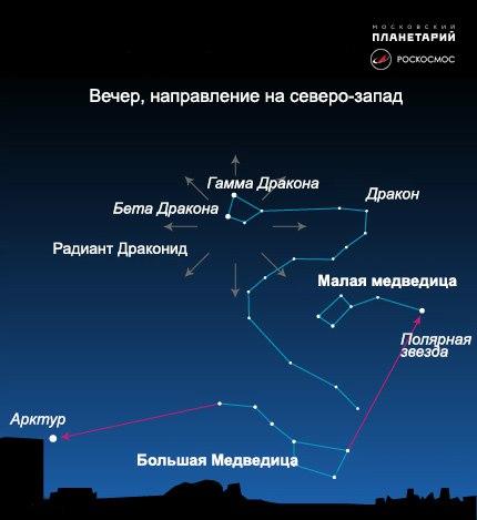Интересное: Сегодня можно наблюдать звездопад Дракониды