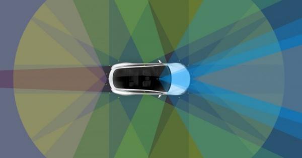 Технологии: Tesla анонсировалаавтономные электромобили