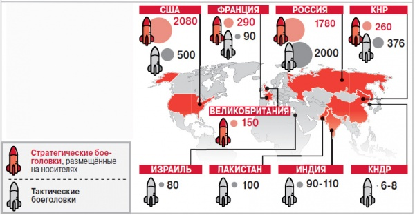Интересное: Сколько ядерного оружия на планете?