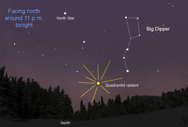 Природа: В ночь на 4 января можно будет увидеть метеоритный дождь