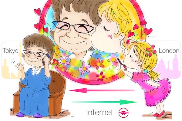 Технологии: Поцелуй через телефон