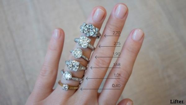 Полезные советы: Как правильно подобрать бриллиант