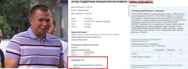 Коррупция: Откуда деньги у главного борца с коррупцией Навального