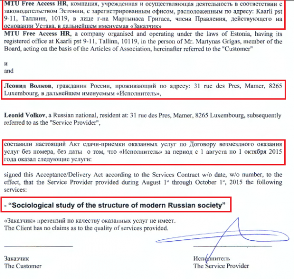 Коррупция: Кто спонсирует мелкого жулика Навального