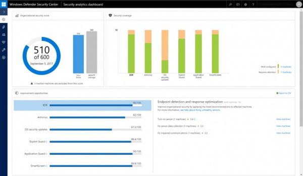 Технологии: Microsoft анонсировала бесплатную предварительную версию Windows Defender ATP