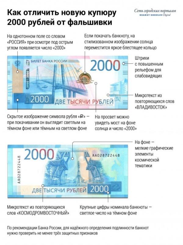 Полезные советы: Как отличить купюру 2000 рублей от фальшивки