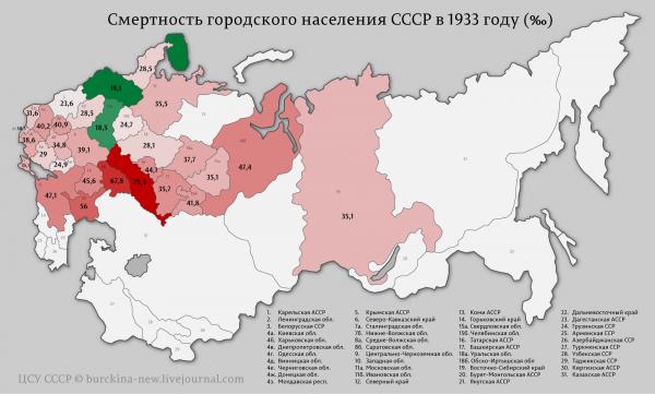 История: Карта *голодомора* 1933-го года