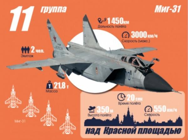 Интересное: Министерство обороны России представило на своем сайте раздел, рассказывающий о проведении Парада Победы