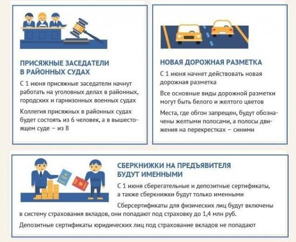 Право и закон: С 1 июня на территории РФ в силу вступает сразу несколько новых законов и указов
