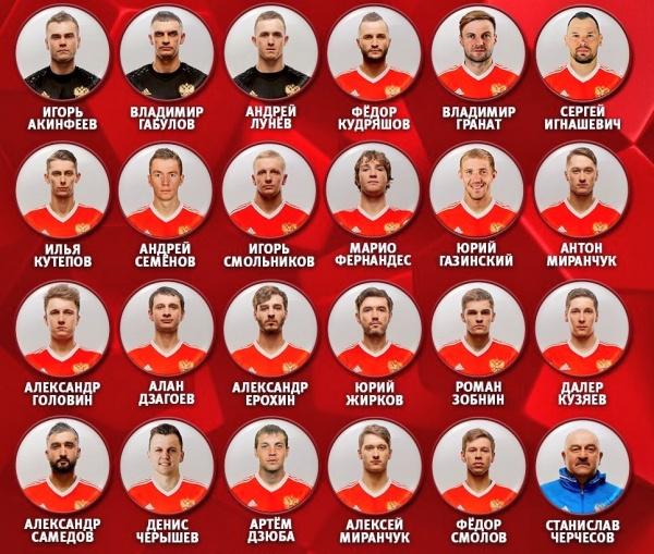 Спорт: Состав сборной России по футболу на ЧМ18