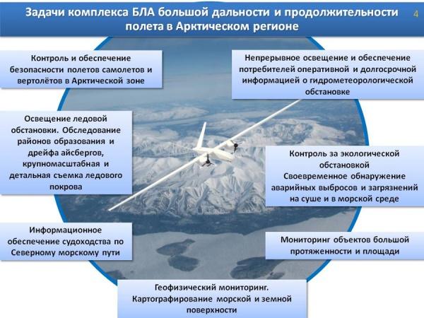 Интересное: В России создали тяжелый ударный беспилотник массой более 7,5 тонн