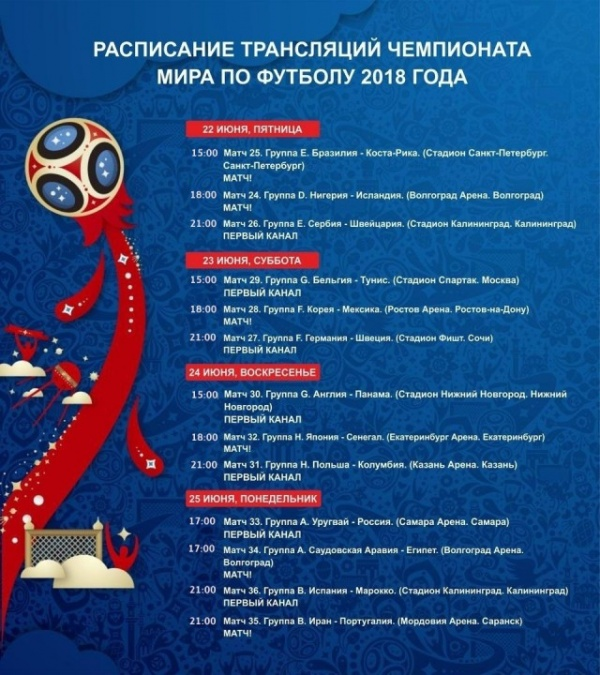 Спорт: Расписание трансляций Чемпионата мира по футболу 2018