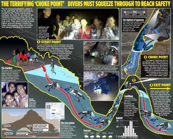 Происшествия: В Таиланде началась операция по спасению детей из пещеры