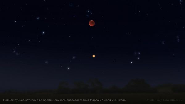 Природа: Лунное затмение и Великое противостояние Марса