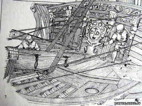 Интересное: Как был устроен туалет на парусном корабле