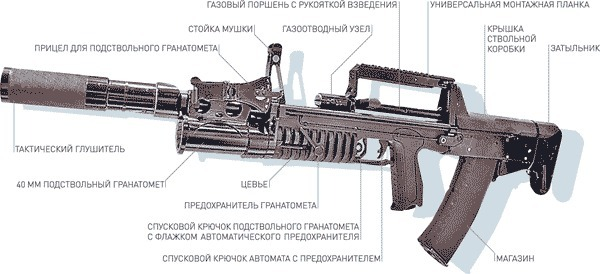 Война: Двухсредный автомат АДС принят на вооружение российской армии