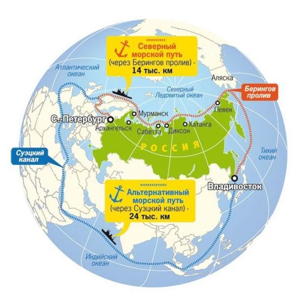 Экономика: США проиграли России гонку за Арктику