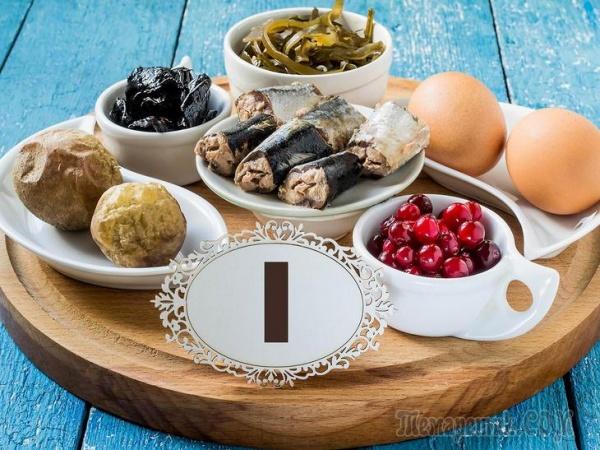 Здоровье: Вред и польза йода для организма