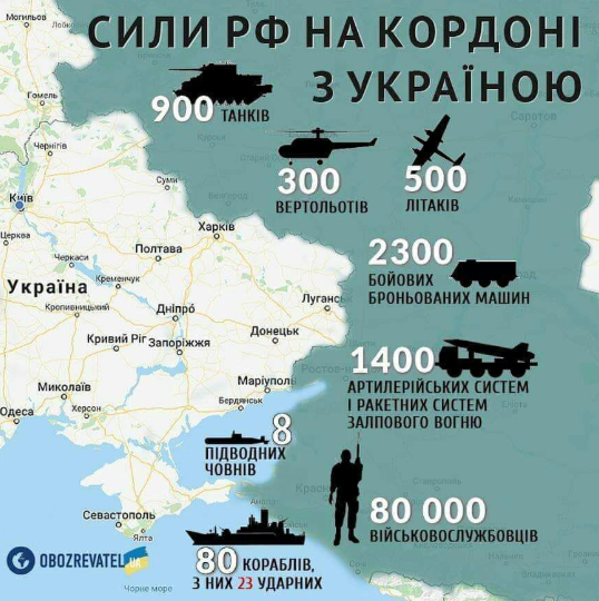 Украина заявила, что в Азовском море находятся восемь российских подлодок