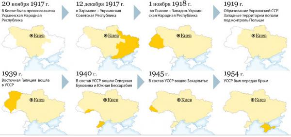 Политика: Путин: «А чем русские, проживающие на Украине, хуже румын, поляков или венгров?»