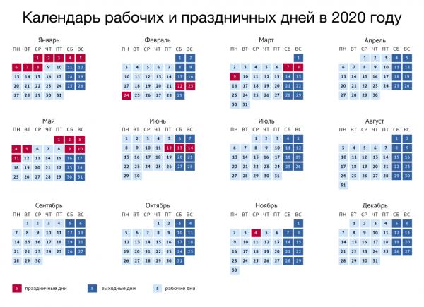 Даты: Календарь выходных дней в 2020 году