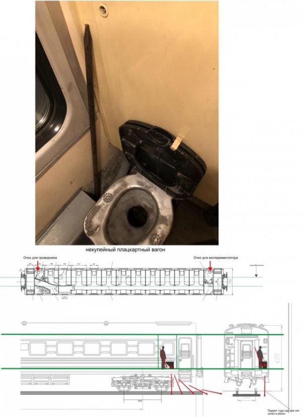 Интересное: Что будет, если кинуть лом в туалет поезда?