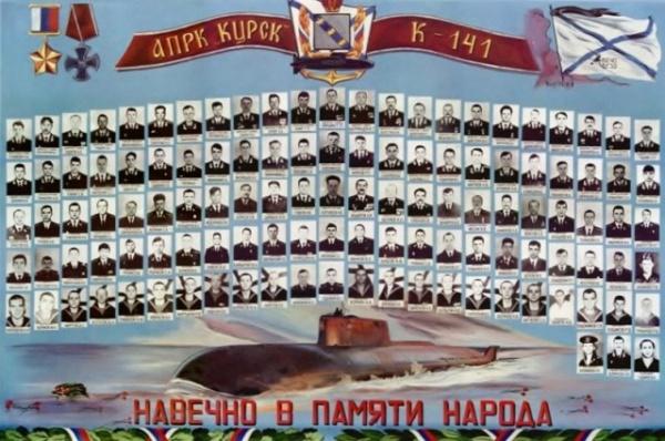 История: 19 лет назад погибла АПЛ *Курск*