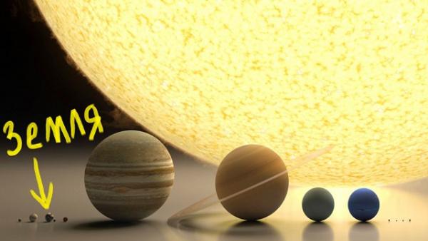 Интересное: Космос в масштабе: размеры и тотальная пустота