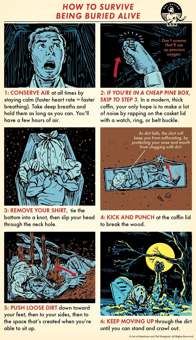 Интересное: Как выбраться из могилы