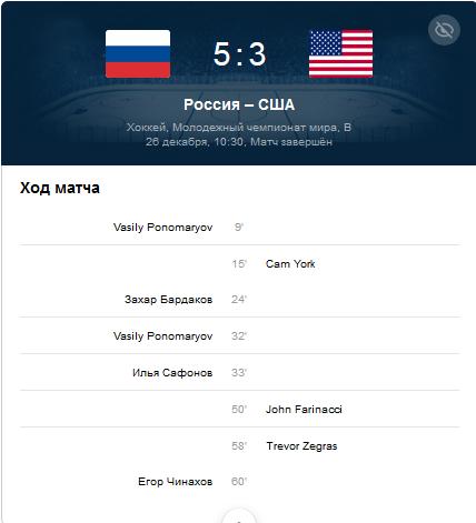 Спорт: Россия vs США - 5-3 !