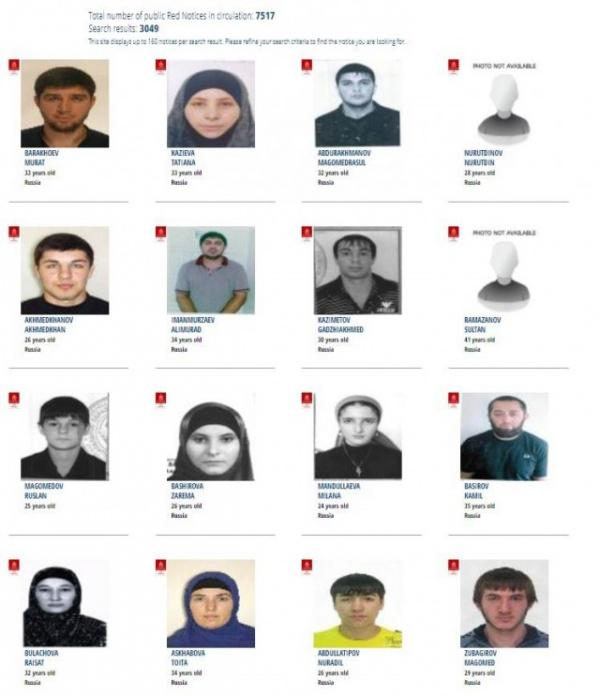 Терроризм: Особенности разыскиваемых преступников из РФ по данным Интерпола