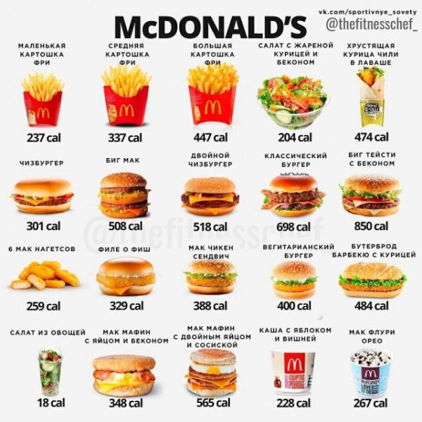 Здоровье: Хотите похудеть?