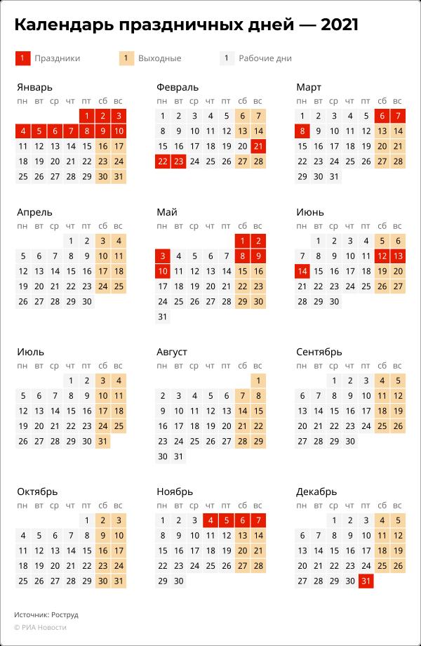 Новости: Дни между майскими праздниками сделают нерабочими