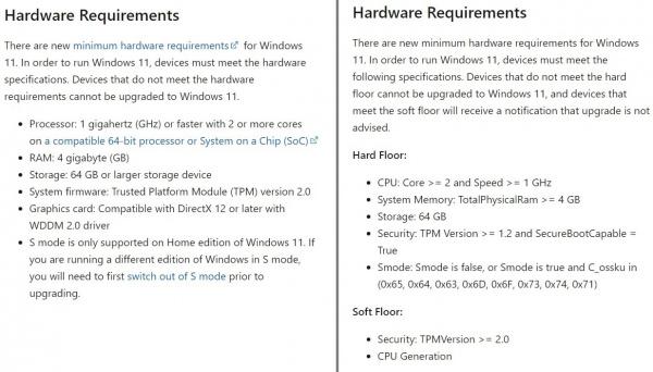 Технологии: Microsoft подтверждает, что Windows 11 официально потребует более новые процессоры